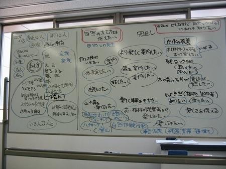 20100425 (3)●またまた習い事を始めちゃいました!.JPG