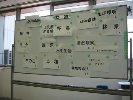 20100425 (4)●またまた習い事を始めちゃいました!.JPG